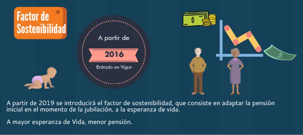 Cómo calcularán tu pensión de jubilación